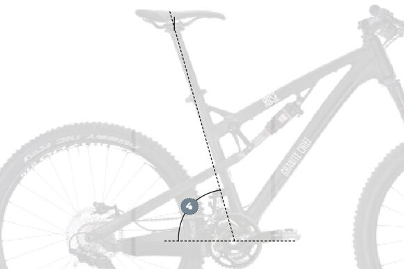 MB-0714-All-Mountain-perfektes-Bike-4-Sitzwinkel (jpg)