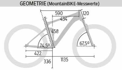 mb-0116-rocky-mountain-thunderbolt-730-msl-geometrie-mountainbike (jpg)