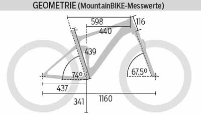 mb-0216-radon-slide-carbon-140-8-0-geometrie-mountainbike (jpg)