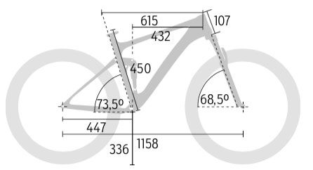 mb-0818-trailbike-test-grafik-bmc-profil (jpg)